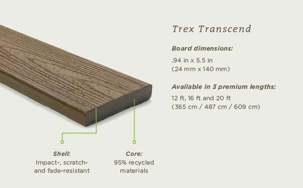 Trex Cladding |building supplies|416-881-3325